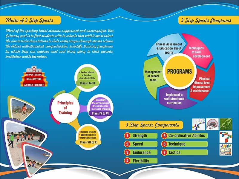 which is the best brochure design companies at bangalore quora