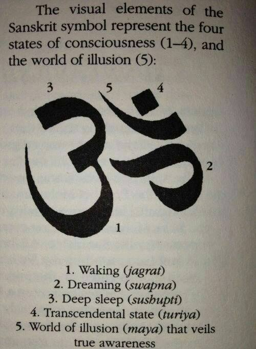 Why Was The Om Sound Turned Into The Sacred Sound Of Buddhism Quora