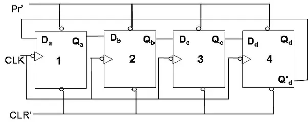 What are the applications of johnson counters quora johnson or twisted ring counters can be used in ccuart Images