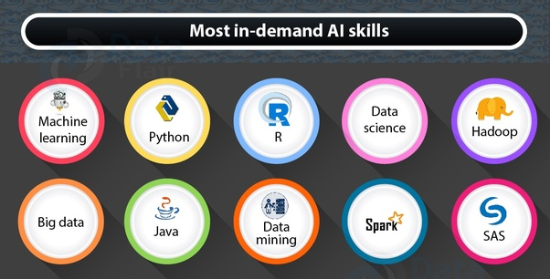 What is best programming language for Artificial