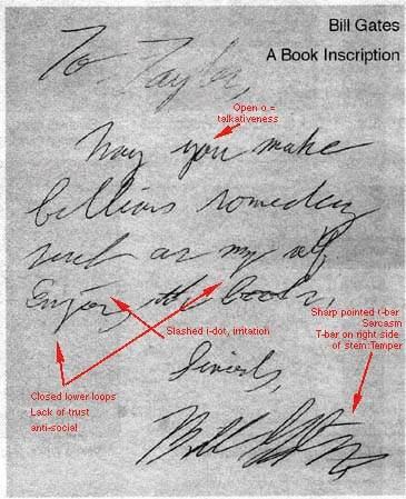 Adolf Hitler Where Handwriting Reflects Attitude