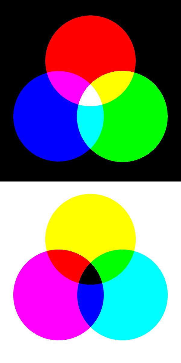 Cómo Hacer El Color Blanco Quora