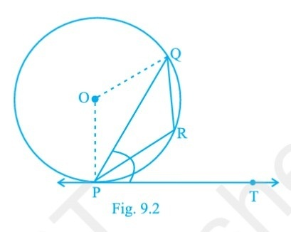 In Figure 1 Pq Is A Chord Of A Circle With Centre O And Pt Is A