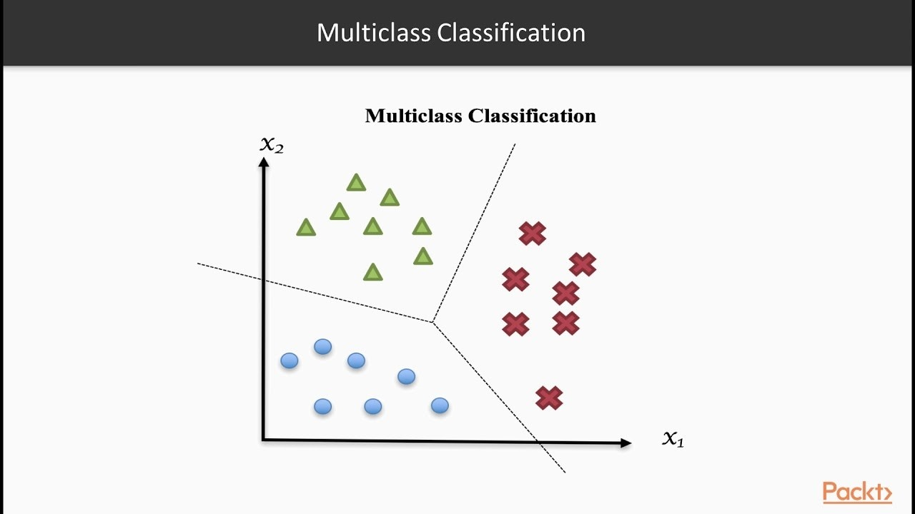 How to calculate the accuracy of classifier algorithms - Quora