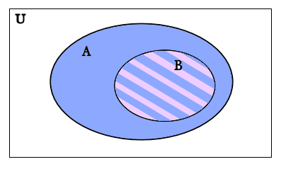 How to prove abba where b is complement b and a is and here a is in blue and b is in pink ccuart Choice Image