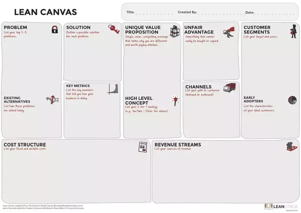 What Is Lean Canvas Model Quora - Lean business plan template