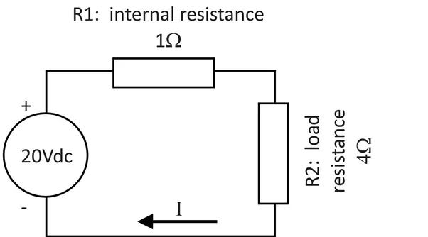 a 4 ohm resistor is connected to a battery with an emf of