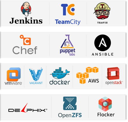 What are the DevOps tools used for automation? - Quora