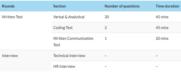 wipro aptitude questions