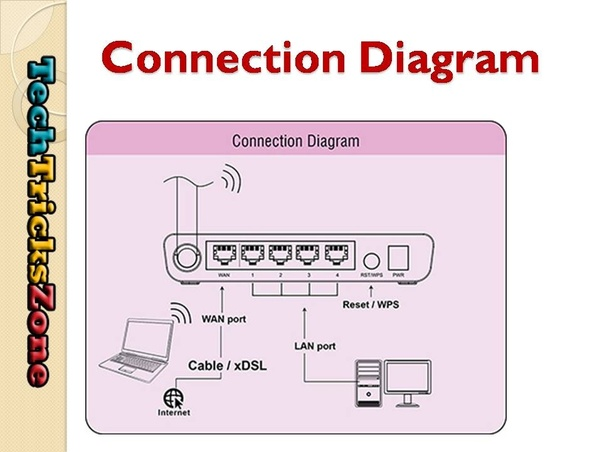 main qimg 67f8d6f18664935234efe3abff522634 how to connect two computers via a common router so that i can share