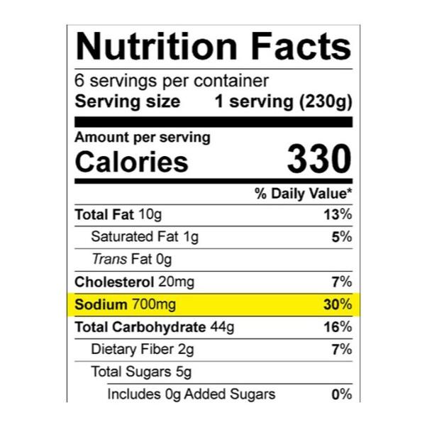 لماذا يرتفع ضغط دمي بأقل كمية من الملح والصوديوم؟