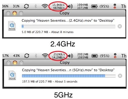 2.4ghz vs 5.8ghz penetration