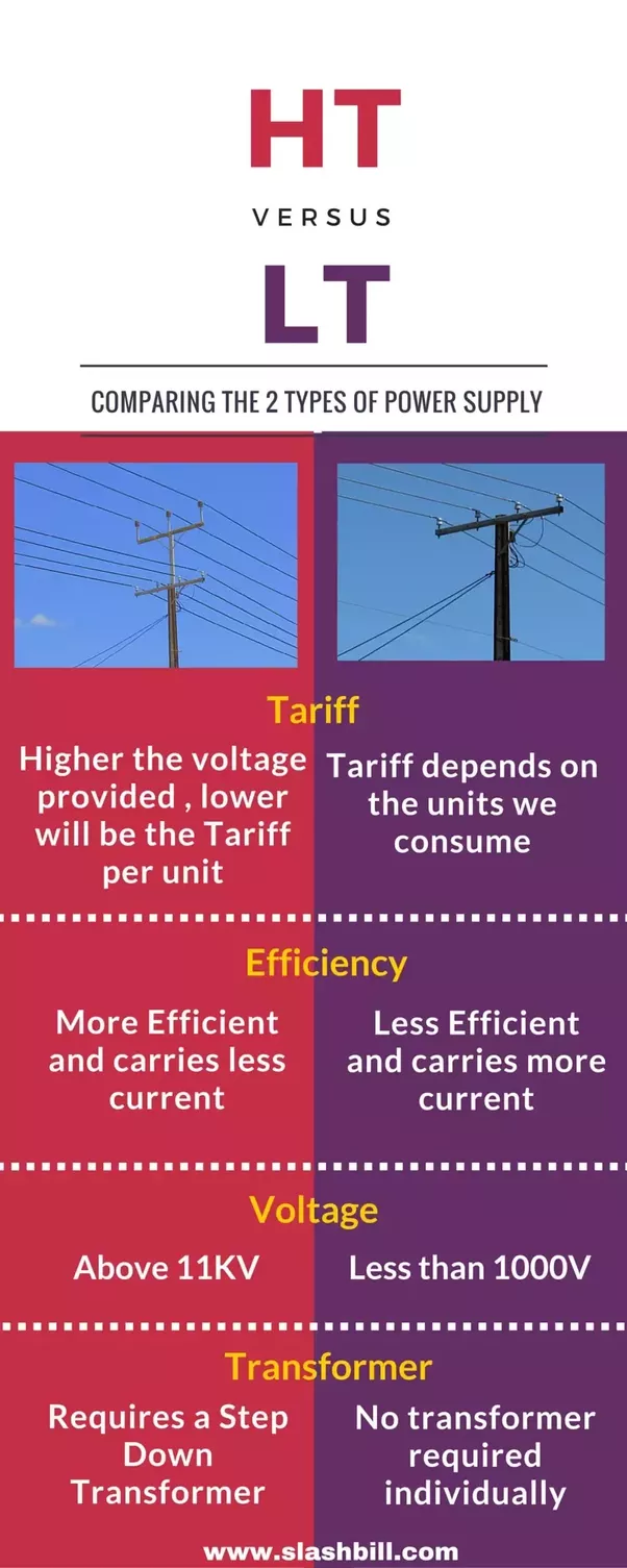 What Is The Difference Between Ht And Lt Line Quora Overhead Transformer Wiring Diagram Please Find Comparison With Following Info Graph