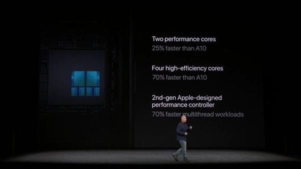 How powerful is the GPU inside the iPhone X? - Quora