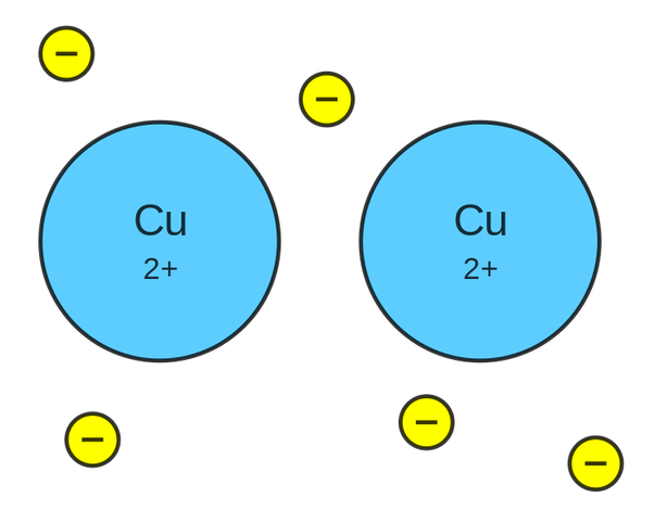 What Are Some Examples Of Ionic Covalent And Metallic Bonds Quora