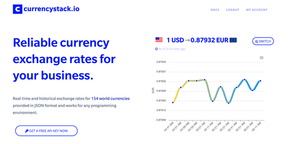 Curl X Get Https Api Currencystack Io Currency Base Usd Target Eur Gbp Apikey Ce5a4f21fae5b5a592aead29043baa28 Json Pp