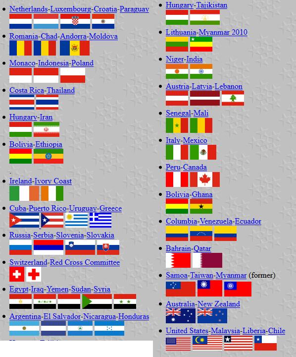 Mengapa banyak negara menggunakan warna biru dan merah