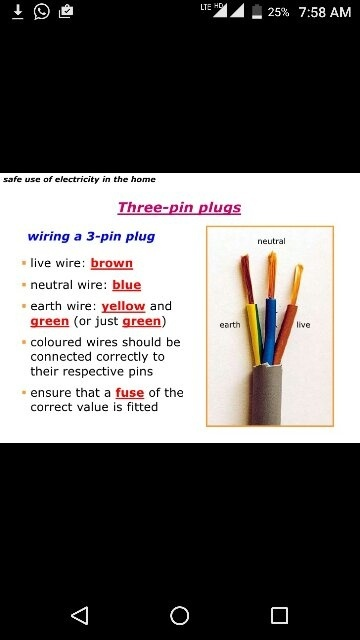 What is the colour of the earth wire in a three-pin plug? - Quora