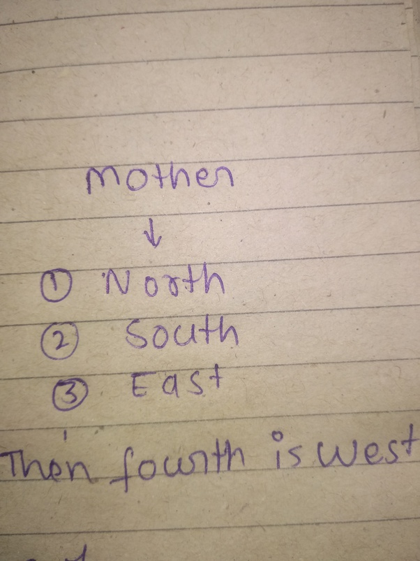 Someone S Mother Has Four Sons Three Are Named North East And South What Is The Name Of The Fourth Son Quora