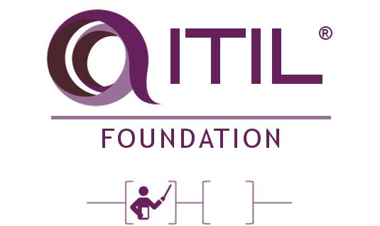 Itil 2011 Foundation Ebook