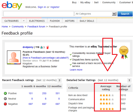 How To Collect Faster Feedback On Ebay Quora