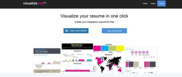 What is the best infographic tool? - Quora