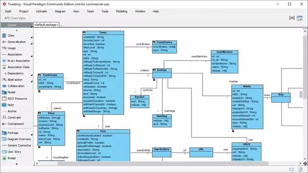 How to make a class diagram of an airline reservation system quora a full featured free uml software for visual modeling with uml 2x diagrams ccuart Images