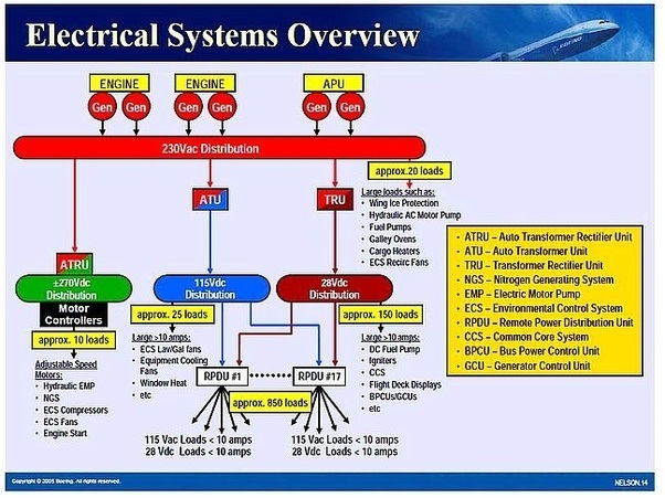 airplane wiring schematic what type of a voltage system is used in aircrafts quora #2