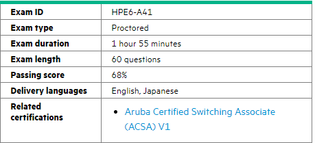 How to get HPE6-A41 exam study materials - Quora