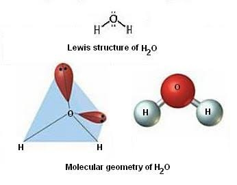 What Is The Shape And Geometry Of H2o And Xef4 Quora
