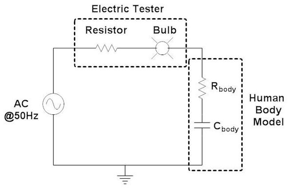 How a electricity tester works quora circuit gets completed through user body impedance at 50 hz internal resistor and small bulb as shown in the figure to give indication of live circuit cheapraybanclubmaster Images