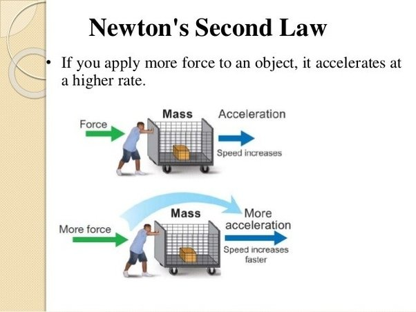 What Are Newtons Three Laws Of Motion Quora