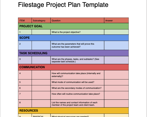 Where can I find really good templates for project