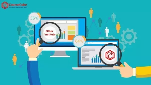 How To Achieve More Career Growth In Software Testing Quora