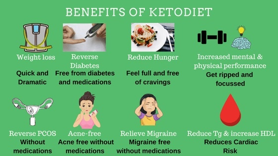 What are the benefits of keto diet?
