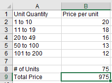 How to calculate the total cost of quantity with price breaks in