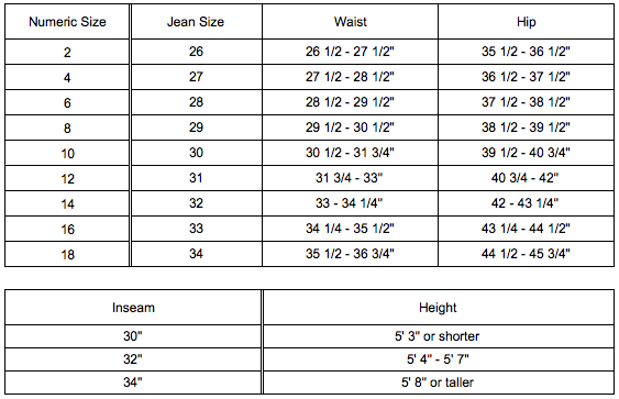 jeans size chart for women: If a man wears jeans that are 36 waist and 34 length what size