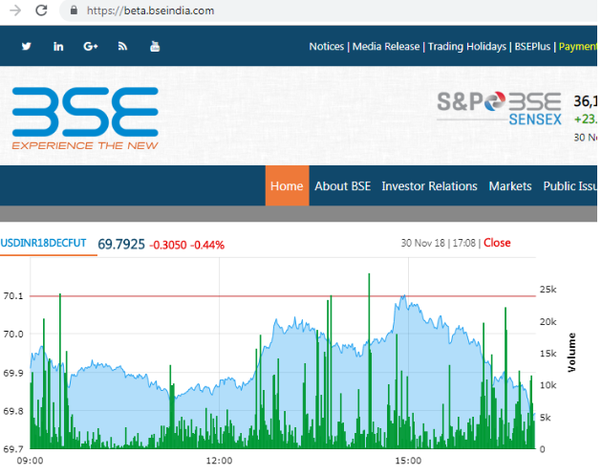 Which are the best websites to do technical analysis for