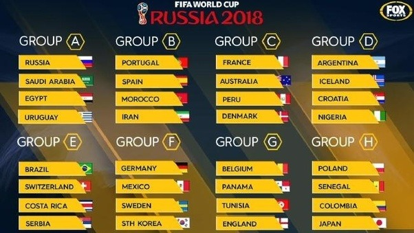 With The 2018 World Cup Groups Finally Sorted Who Do You