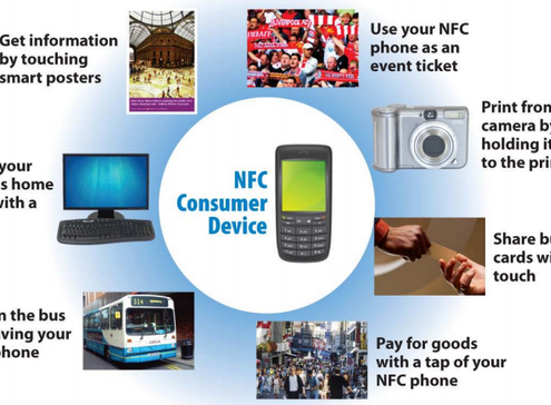 Are there some new application scenarios for contactless cards nfc one of the most exciting emerging nfc tag applications is business cards nfc technology transforms ordinary business cards into information sharing colourmoves