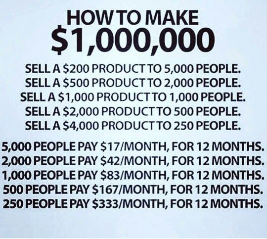 how to make 1 million dollars in 365 days quora. Black Bedroom Furniture Sets. Home Design Ideas