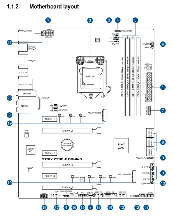 Asus Motherboard Wiring Diagram from qph.fs.quoracdn.net