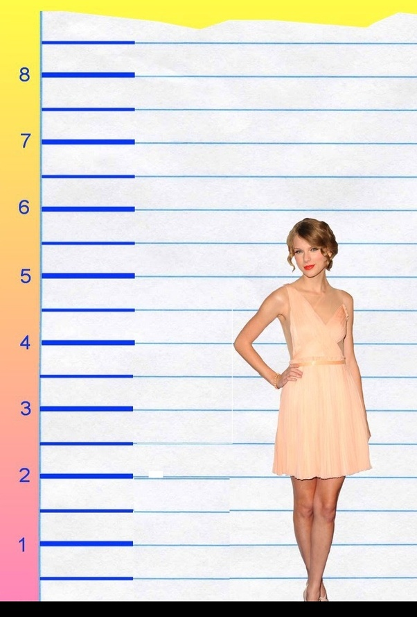 How Tall Is Taylor Swift Quora