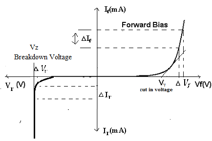 how the does reverse bias voltage exceed the breakdown