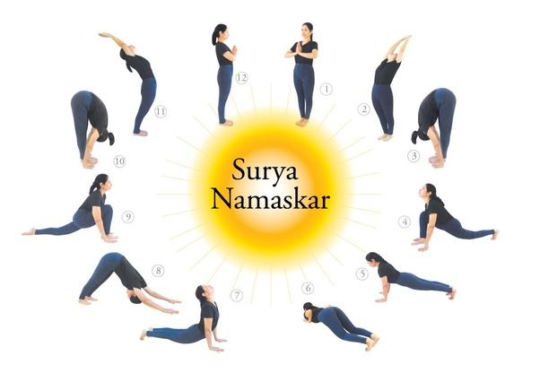 Has anyone lost weight by doing Surya Namaskar? - Quora