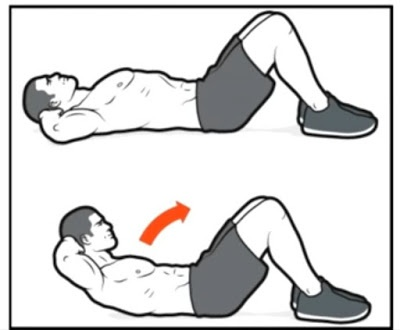 do abdominal crunches reduce belly fat