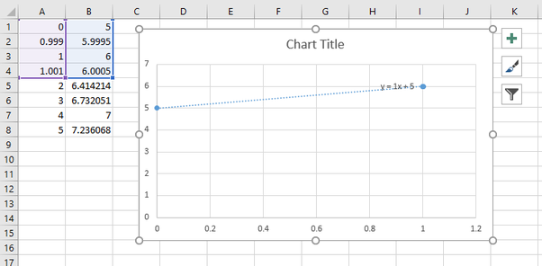 in excel  how do you draw a tangent line to an x