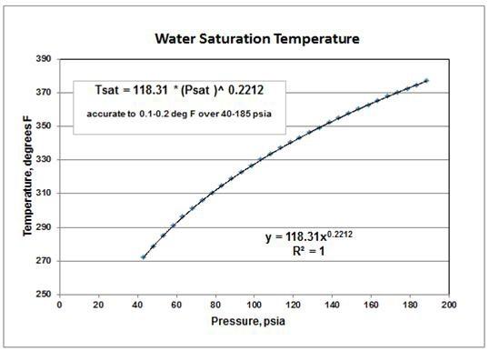 At What Atmospheric Pressure Does Water Boil At 80 C Quora