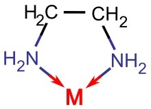 What Is A Chelate Ligand Quora