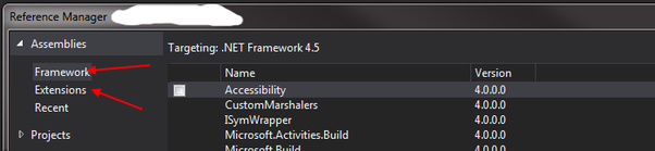 Is FULL source code available for the Microsoft  NET framework
